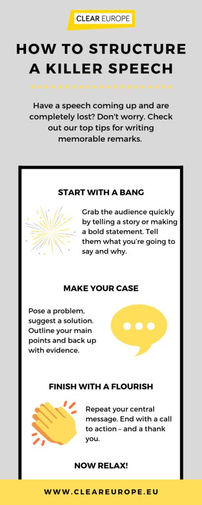 Speechwriting tips